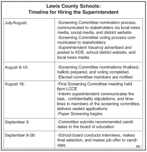 Lewis County Schools timeline for hiring superintendent