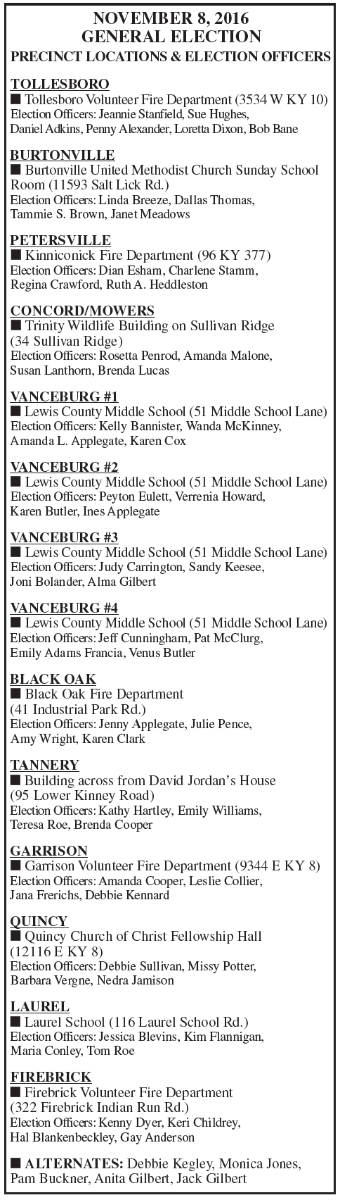 Precinct locations and election officers, Lewis County, General Election 2016